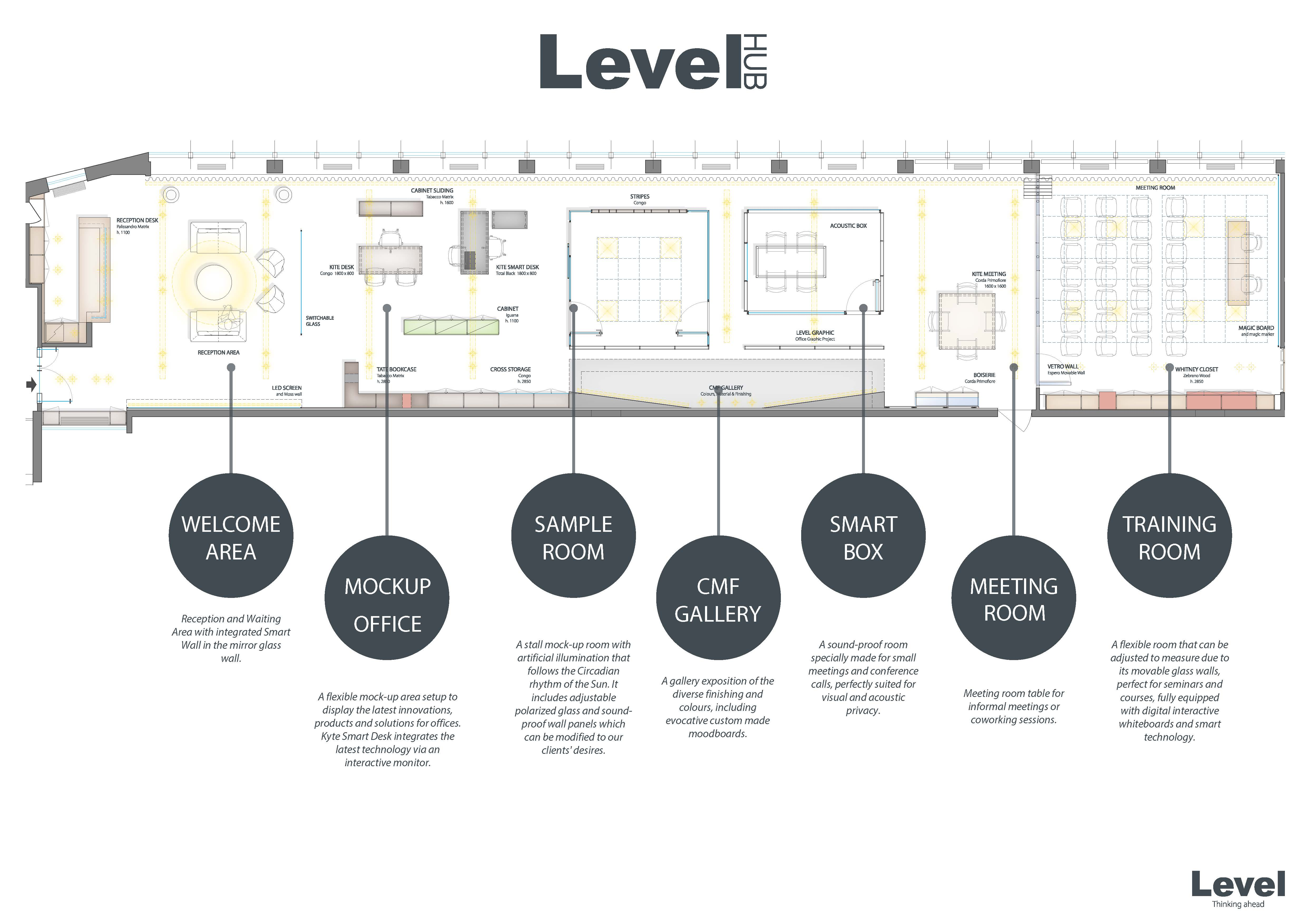 map of the levelhub creative space