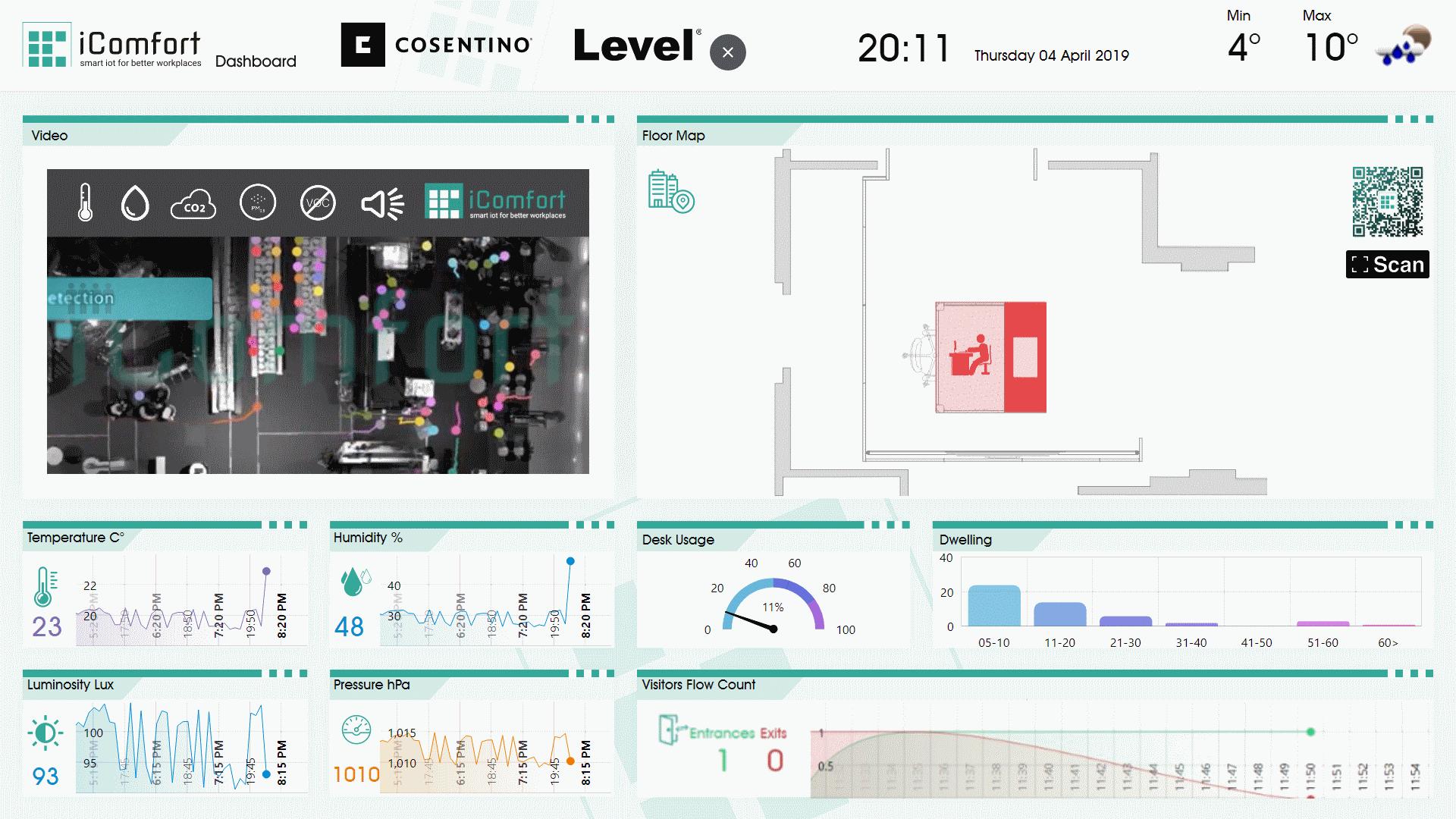 Level presenta Smart Wall e Techdesk al Fuorisalone 2019-Elle-Decor-at-Work-Dashboard