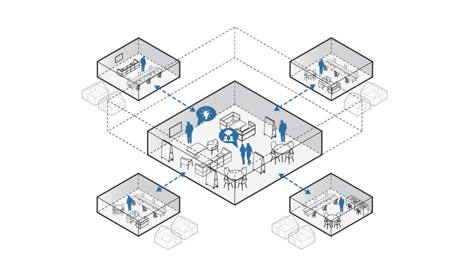 ufficio-del-futuro-4-modelli-Community-nodes-Level-Office-Landscape