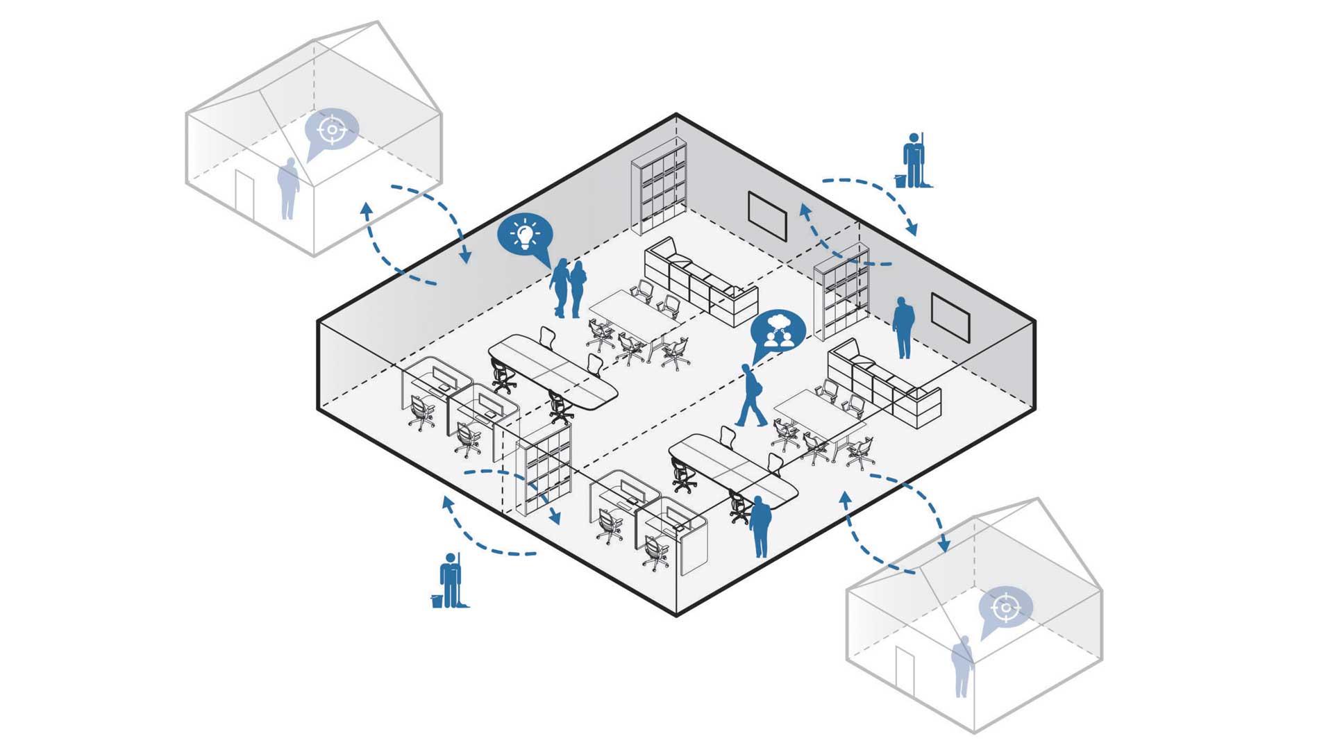 ufficio-del-futuro-4-modelli-In-&-out-Level-Office-Landscape
