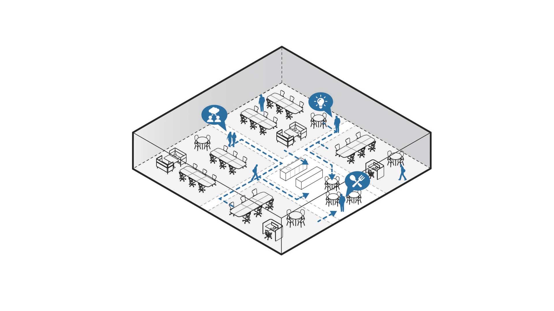 ufficio-del-futuro-4-modelli-collectives-studio-Level-Office-Landscape
